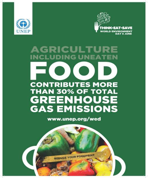 Agriculture including uneaten food contributes more than 30% of total greenhouse gas emissions